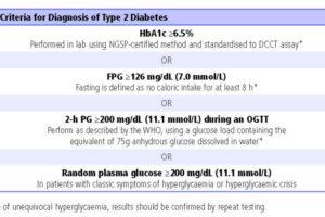 Diabetic ketoacidosis ada guidelines 2015